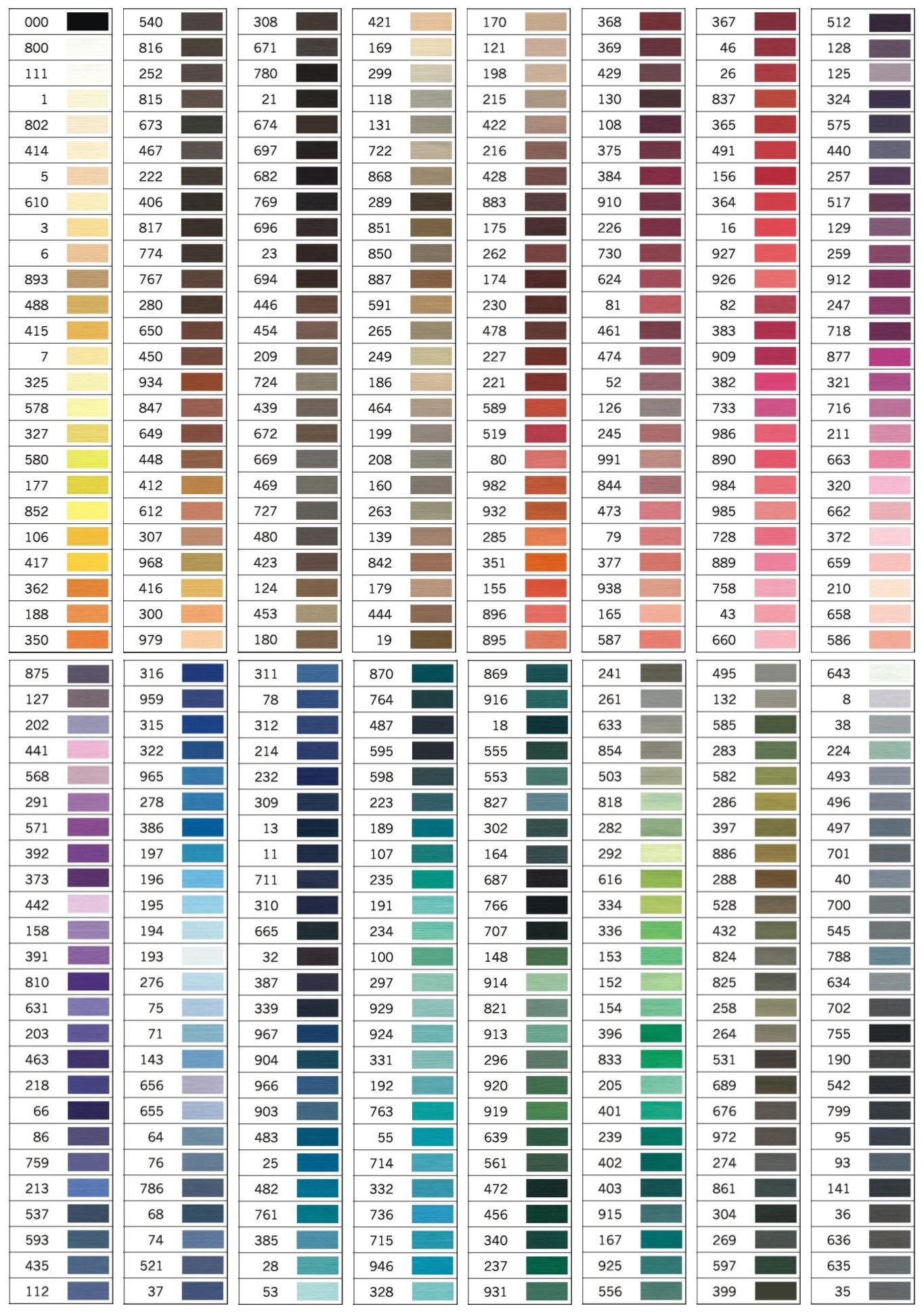 Gütermann - Fil à Coudre Pour Tout Coudre - Colour Chart