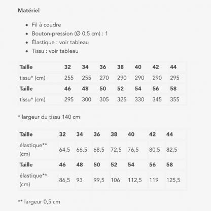 Fibre Mood - Patron PDF Numérique Femme Robe Vienna du 32 au 58